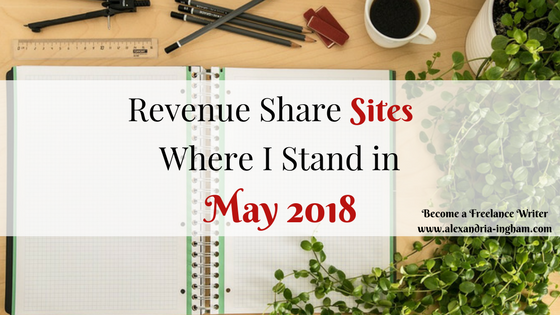 Revenue Share Sites in May 2018